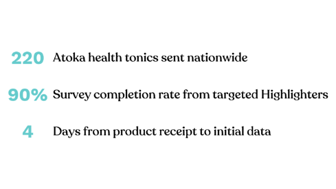 Atoka Stats