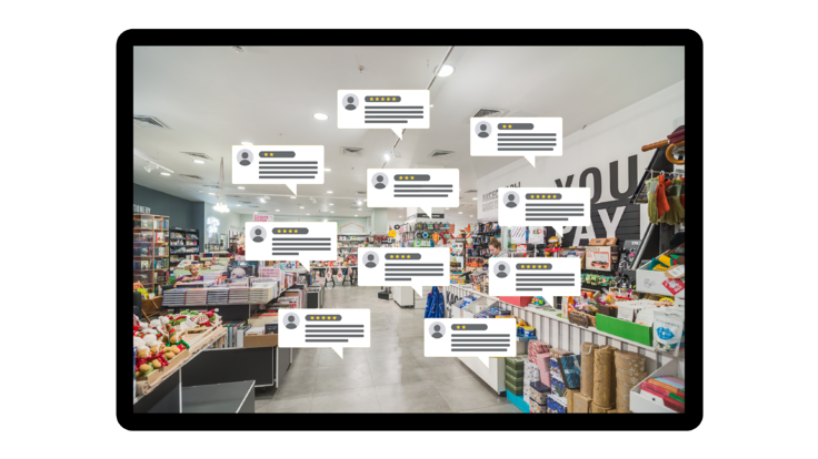 Method Testing - marketing 1
