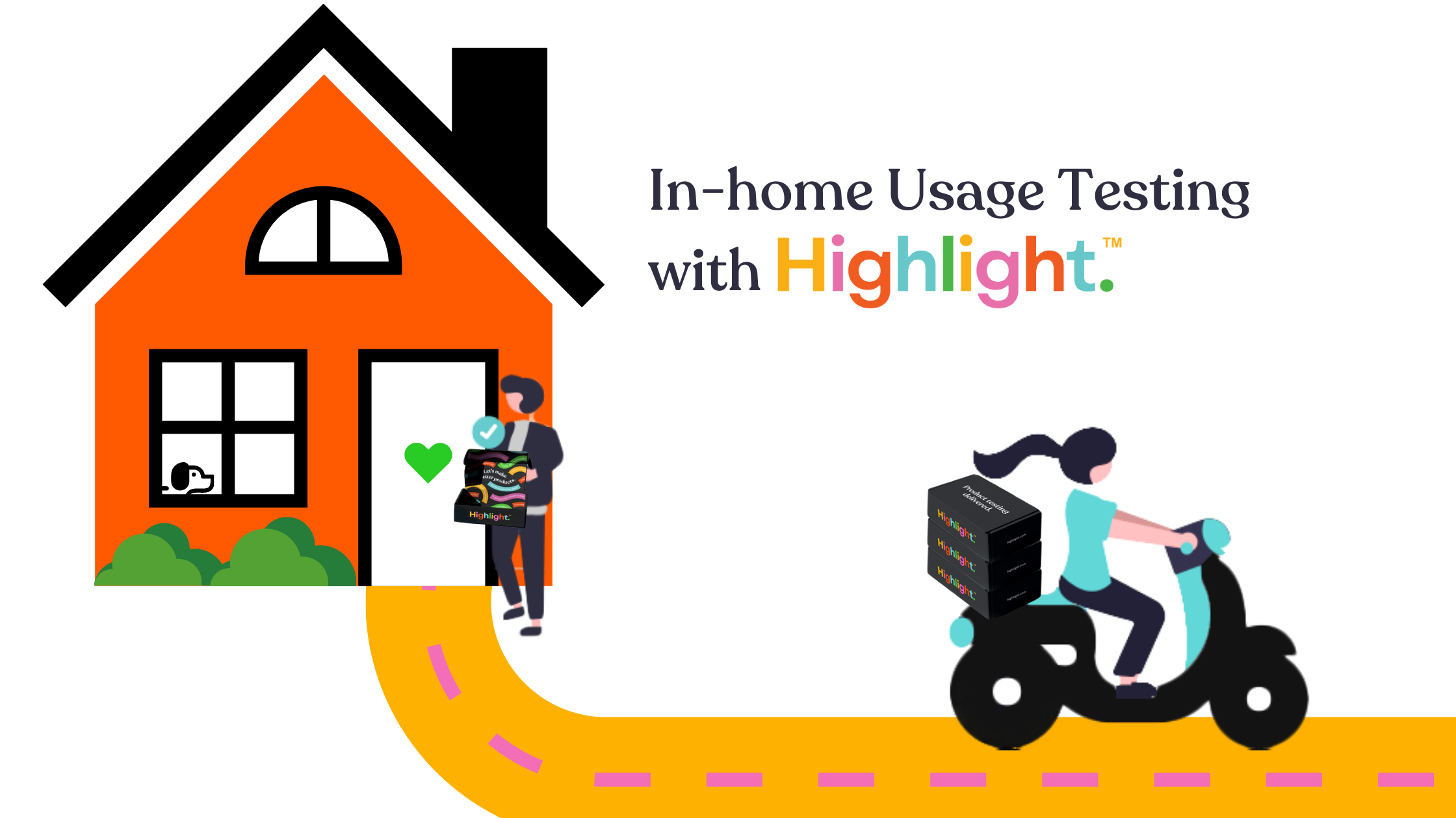 In-home Usage testing with Highlight™